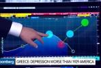 A crise grega na Bloomberg: pior que a Grande Depressão